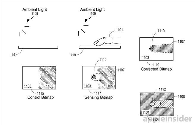 Компания Apple получила патент насканер отпечатков пальцев, интегрированный  в экран