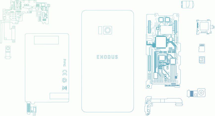 HTC разрабатывает блокчейн-смартфон