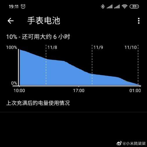 Weibo Xiaomi Mi Watch