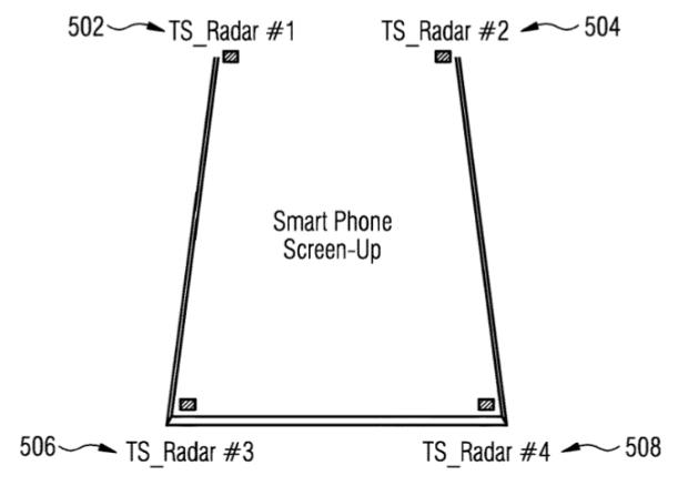 Apple Radar